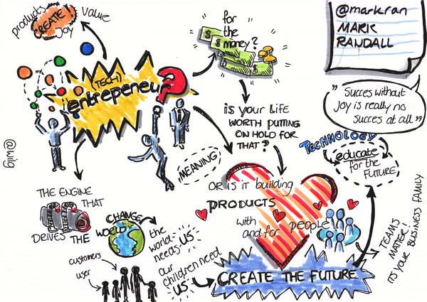 Sketchnote of Mark Randall's Keynote